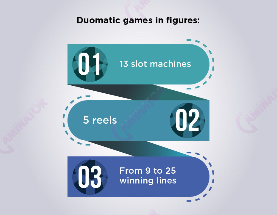 Duomatic games in figures