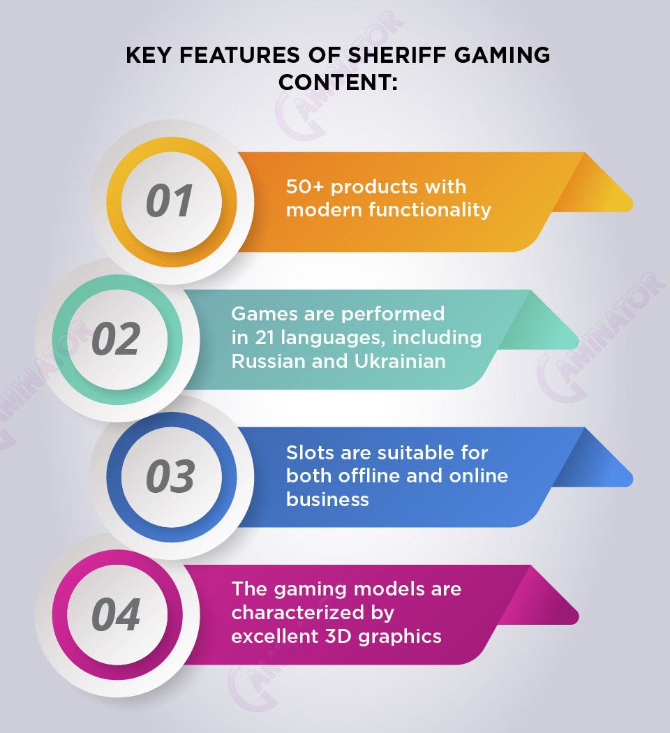 Sheriff Gaming content advantages