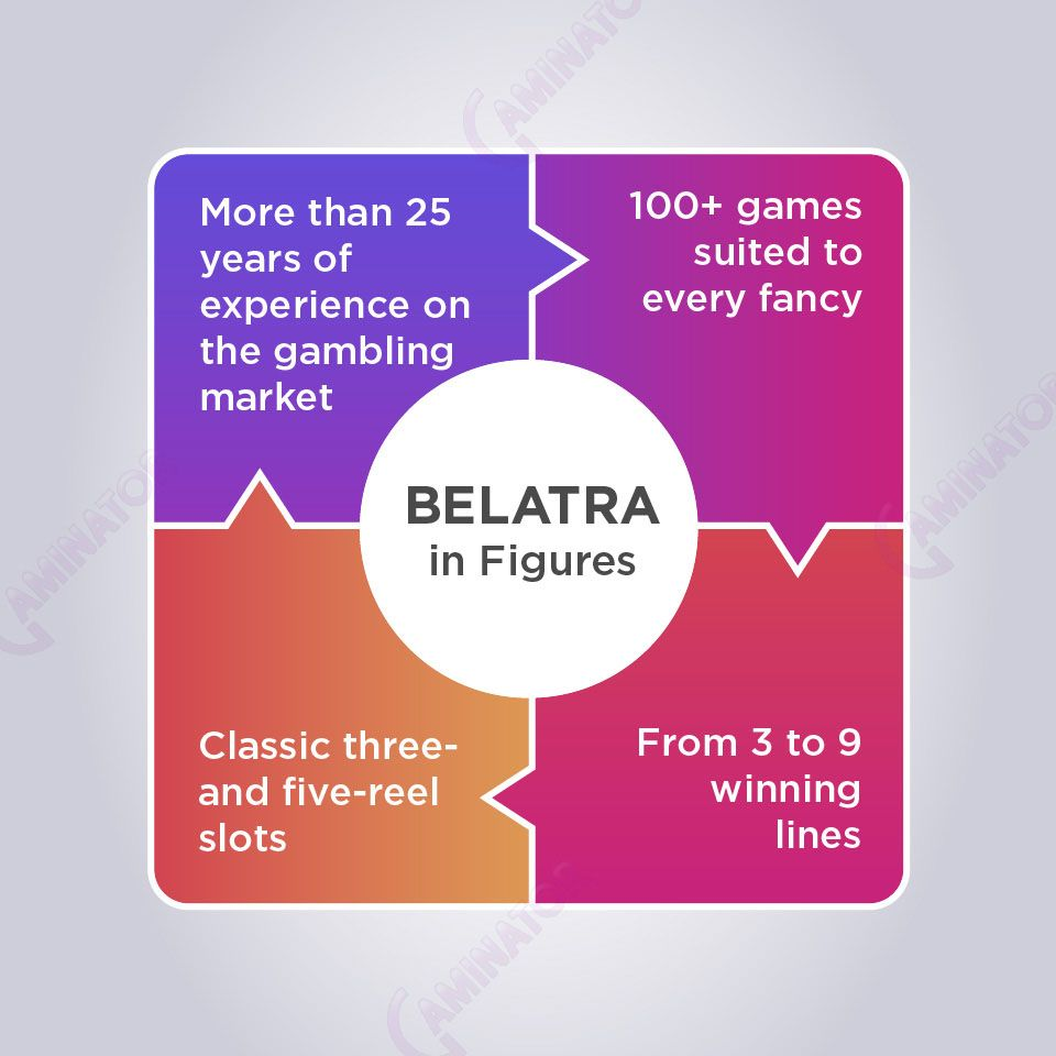 The Belatra company in figures