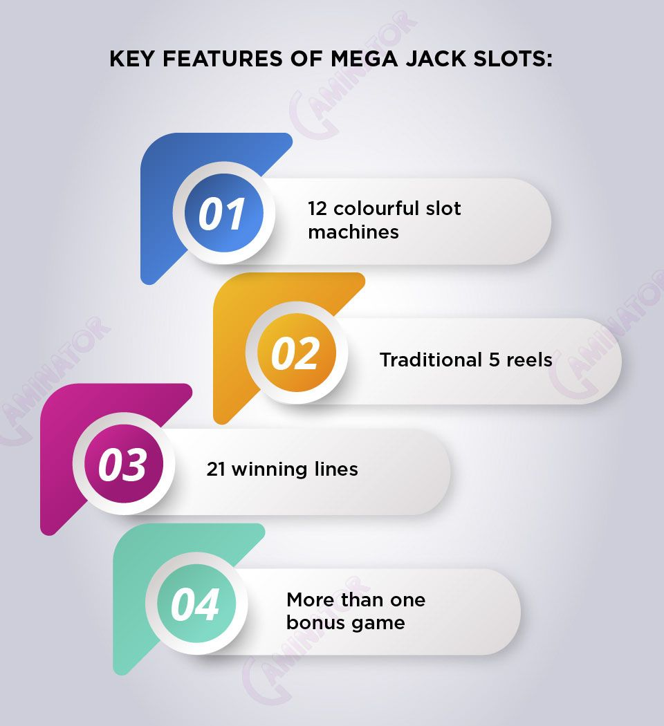 Mega Jack slots in facts and figures